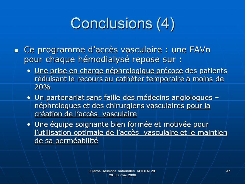 30ième sessions nationales AFIDTN 28- 29-30 mai 2008 37 Conclusions (4) Ce programme daccès vasculaire : une FAVn pour chaque hémodialysé repose sur :