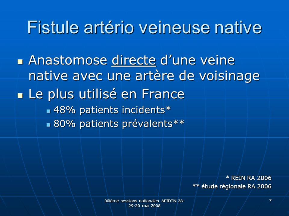 30ième sessions nationales AFIDTN 28- 29-30 mai 2008 7 Fistule artério veineuse native Anastomose directe dune veine native avec une artère de voisina