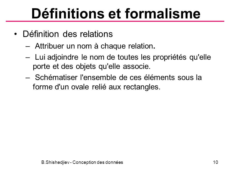 Définitions et formalisme Définition des relations – Attribuer un nom à chaque relation.