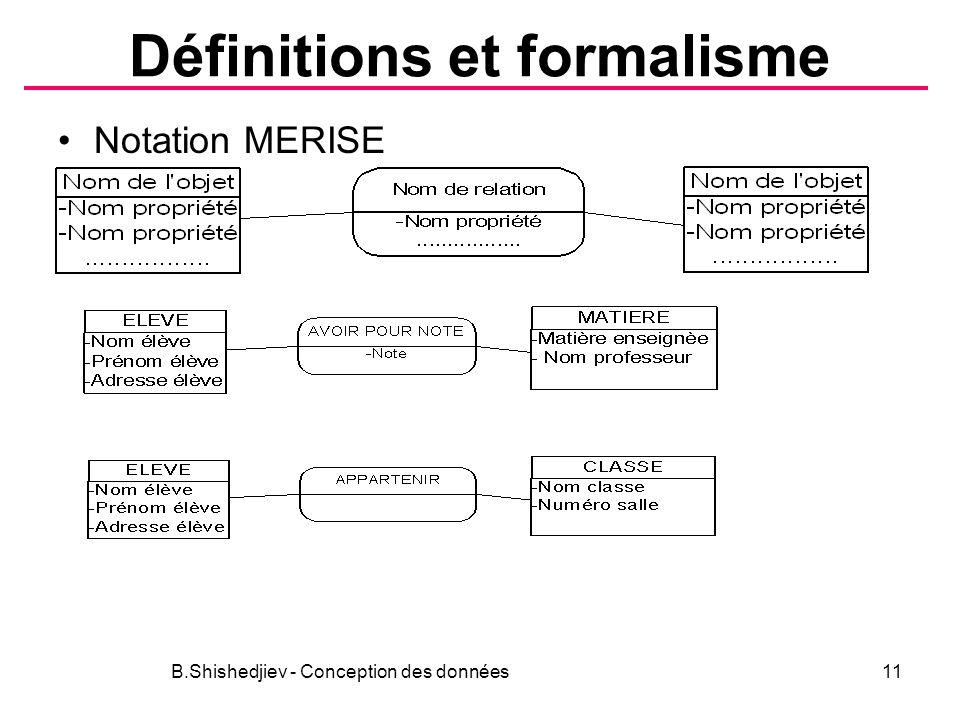 Définitions et formalisme Notation MERISE B.Shishedjiev - Conception des données11