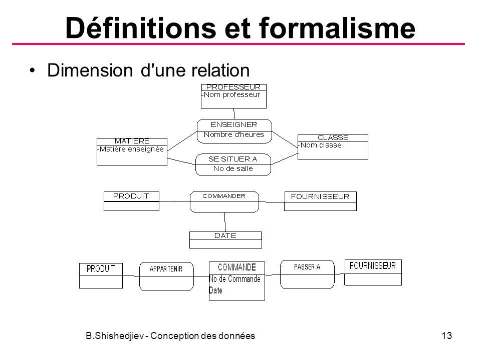 Définitions et formalisme Dimension d une relation B.Shishedjiev - Conception des données13