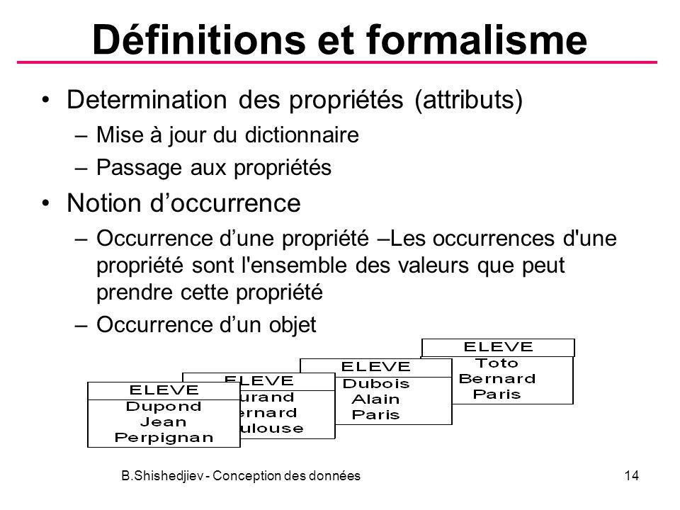 Définitions et formalisme Determination des propriétés (attributs) –Mise à jour du dictionnaire –Passage aux propriétés Notion doccurrence –Occurrence dune propriété –Les occurrences d une propriété sont l ensemble des valeurs que peut prendre cette propriété –Occurrence dun objet B.Shishedjiev - Conception des données14