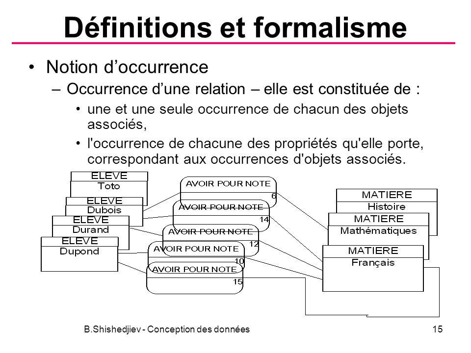 Définitions et formalisme Notion doccurrence –Occurrence dune relation – elle est constituée de : une et une seule occurrence de chacun des objets associés, l occurrence de chacune des propriétés qu elle porte, correspondant aux occurrences d objets associés.