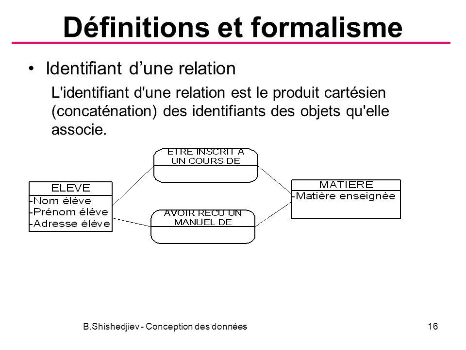 Définitions et formalisme Identifiant dune relation L identifiant d une relation est le produit cartésien (concaténation) des identifiants des objets qu elle associe.
