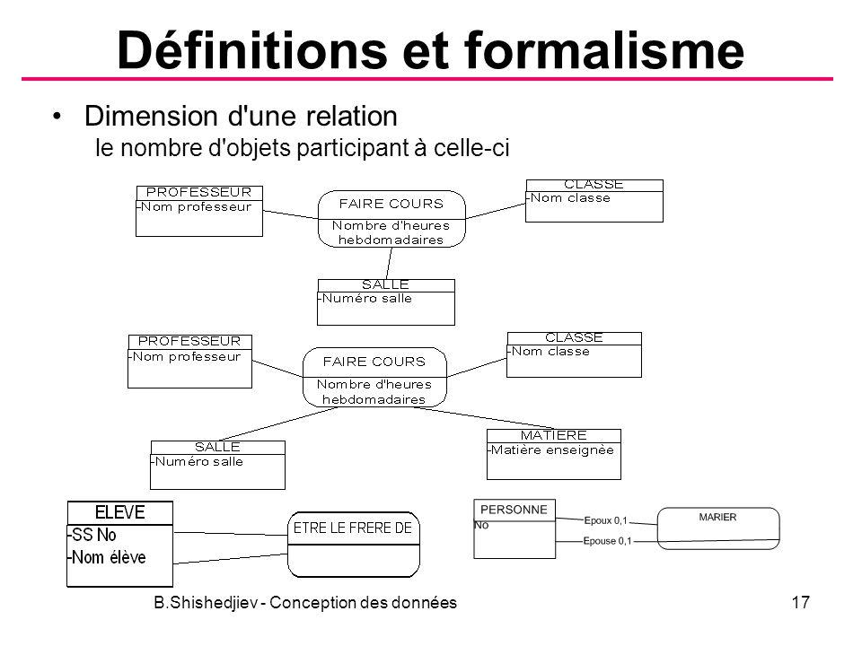 Définitions et formalisme Dimension d une relation le nombre d objets participant à celle-ci B.Shishedjiev - Conception des données17