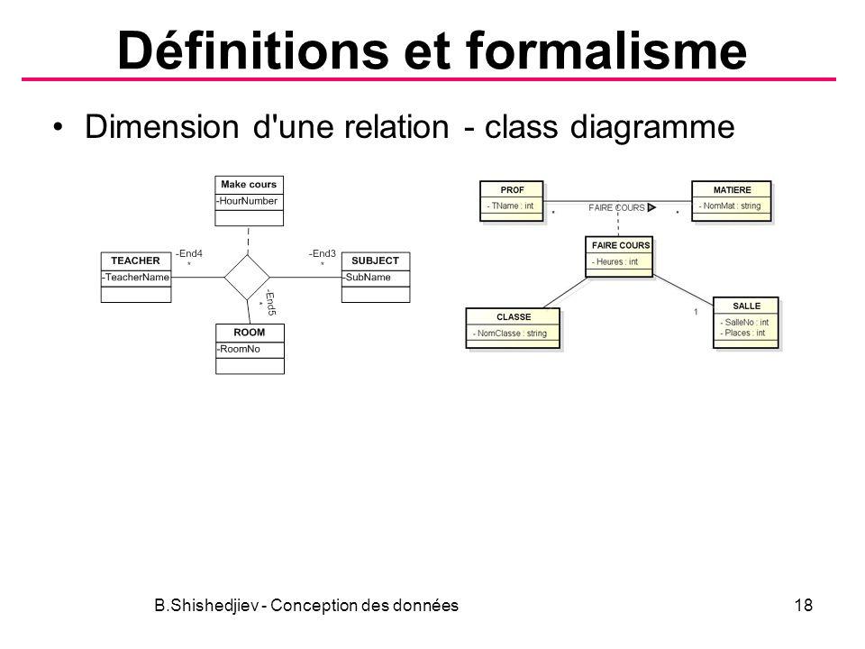 Définitions et formalisme Dimension d une relation - class diagramme B.Shishedjiev - Conception des données18
