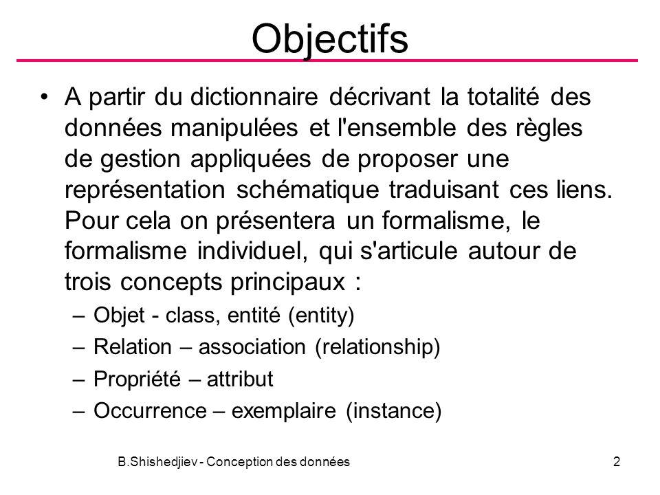 Objectifs A partir du dictionnaire décrivant la totalité des données manipulées et l ensemble des règles de gestion appliquées de proposer une représentation schématique traduisant ces liens.