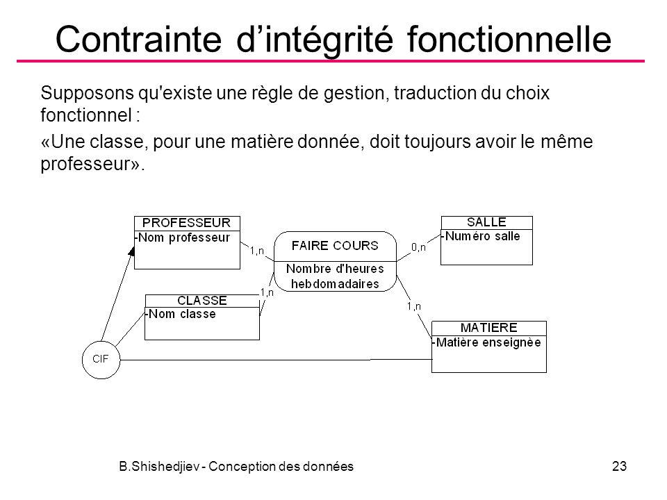 Contrainte dintégrité fonctionnelle Supposons qu existe une règle de gestion, traduction du choix fonctionnel : «Une classe, pour une matière donnée, doit toujours avoir le même professeur».