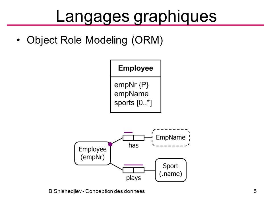 Langages graphiques Object Role Modeling (ORM) B.Shishedjiev - Conception des données5