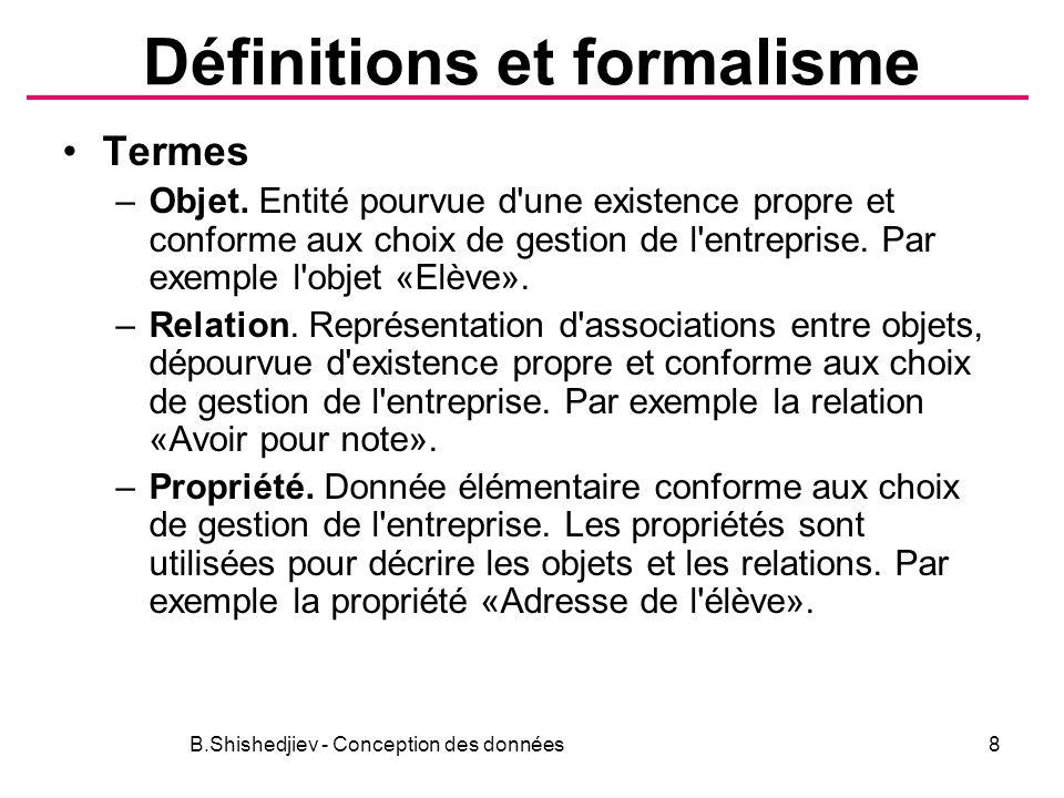 Définitions et formalisme Termes –Objet.
