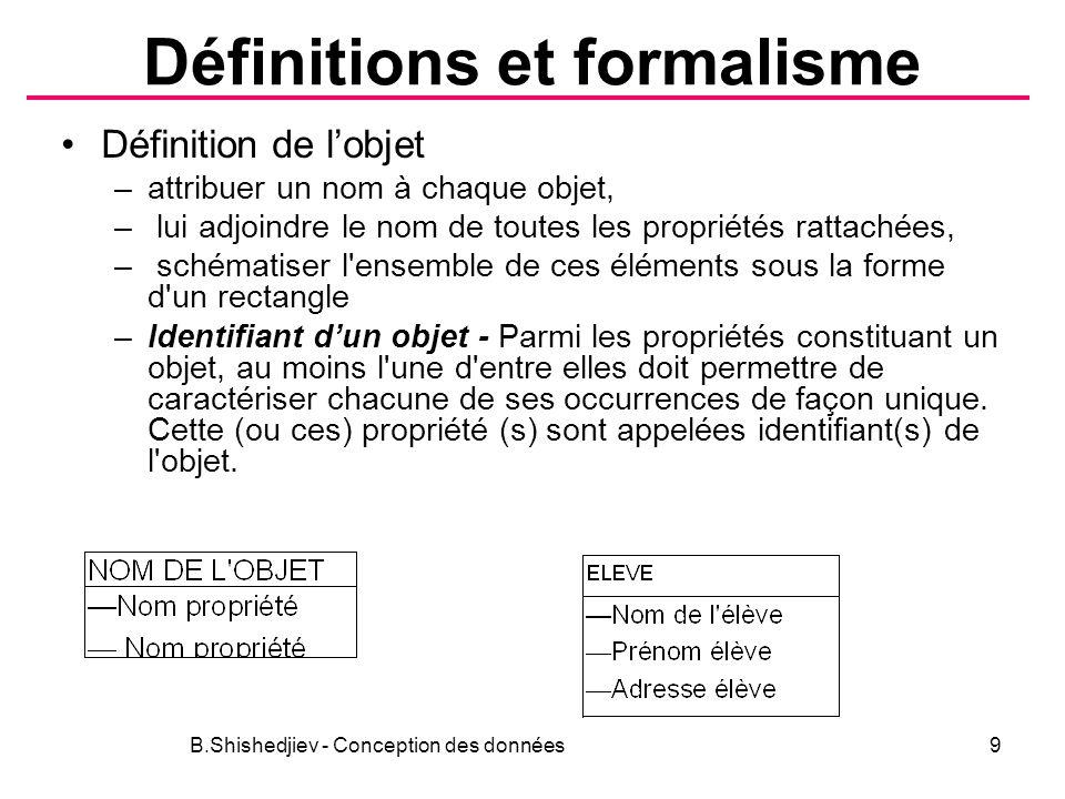 Définitions et formalisme Définition de lobjet –attribuer un nom à chaque objet, – lui adjoindre le nom de toutes les propriétés rattachées, – schématiser l ensemble de ces éléments sous la forme d un rectangle –Identifiant dun objet - Parmi les propriétés constituant un objet, au moins l une d entre elles doit permettre de caractériser chacune de ses occurrences de façon unique.