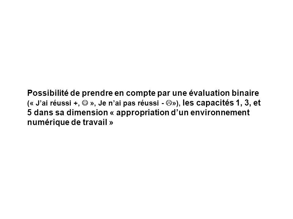 Possibilité de prendre en compte par une évaluation binaire (« Jai réussi +, », Je nai pas réussi - »), les capacités 1, 3, et 5 dans sa dimension « appropriation dun environnement numérique de travail »