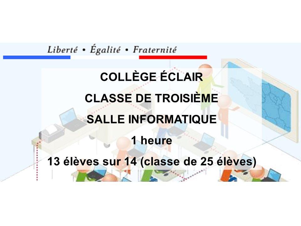 COLLÈGE ÉCLAIR CLASSE DE TROISIÈME SALLE INFORMATIQUE 1 heure 13 élèves sur 14 (classe de 25 élèves)