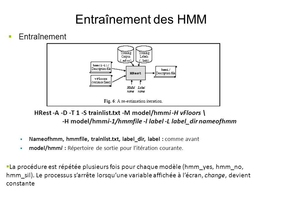 Entraînement des HMM Entraînement HRest -A -D -T 1 -S trainlist.txt -M model/hmmi -H vFloors \ -H model/hmmi-1/hmmfile -l label -L label_dir nameofhmm