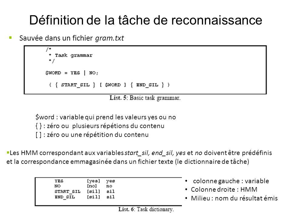 Définition de la tâche de reconnaissance $word : variable qui prend les valeurs yes ou no { } : zéro ou plusieurs répétions du contenu [ ] : zéro ou u