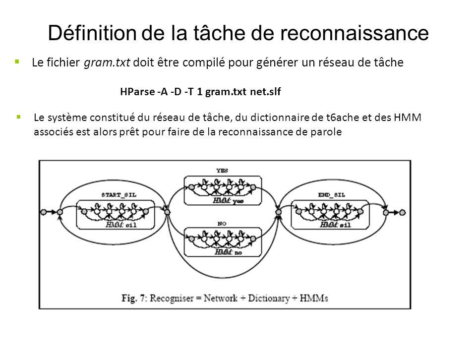 Définition de la tâche de reconnaissance Le système constitué du réseau de tâche, du dictionnaire de t6ache et des HMM associés est alors prêt pour fa