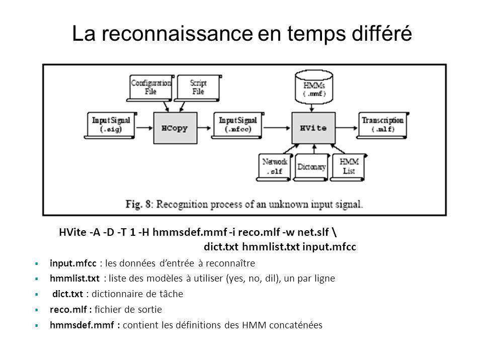 La reconnaissance en temps différé HVite -A -D -T 1 -H hmmsdef.mmf -i reco.mlf -w net.slf \ dict.txt hmmlist.txt input.mfcc input.mfcc : les données d