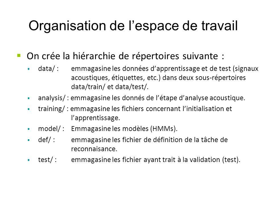 Organisation de lespace de travail On crée la hiérarchie de répertoires suivante : data/ : emmagasine les données dapprentissage et de test (signaux a