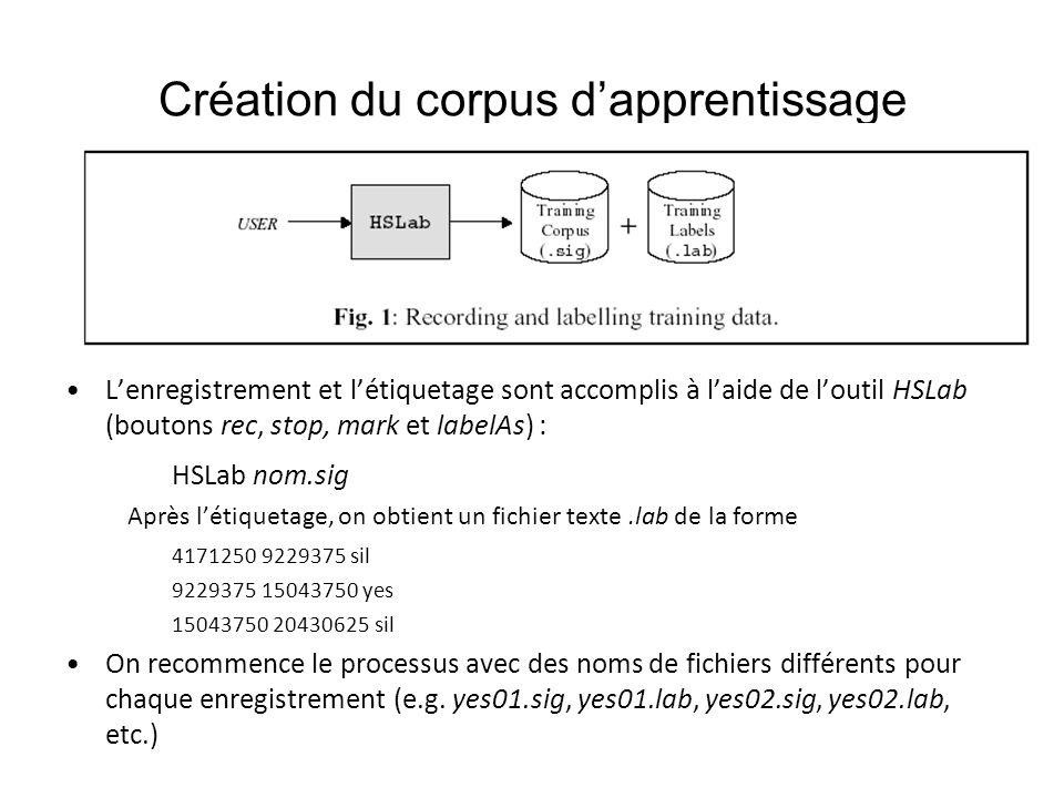 Création du corpus dapprentissage Lenregistrement et létiquetage sont accomplis à laide de loutil HSLab (boutons rec, stop, mark et labelAs) : HSLab n