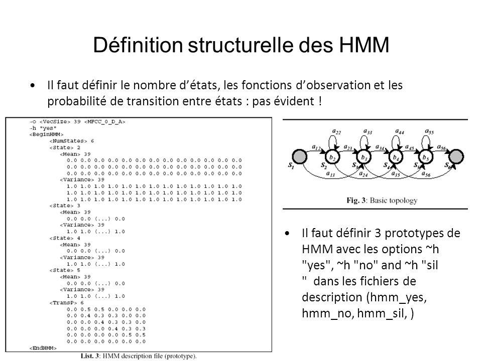 Définition structurelle des HMM Il faut définir le nombre détats, les fonctions dobservation et les probabilité de transition entre états : pas éviden
