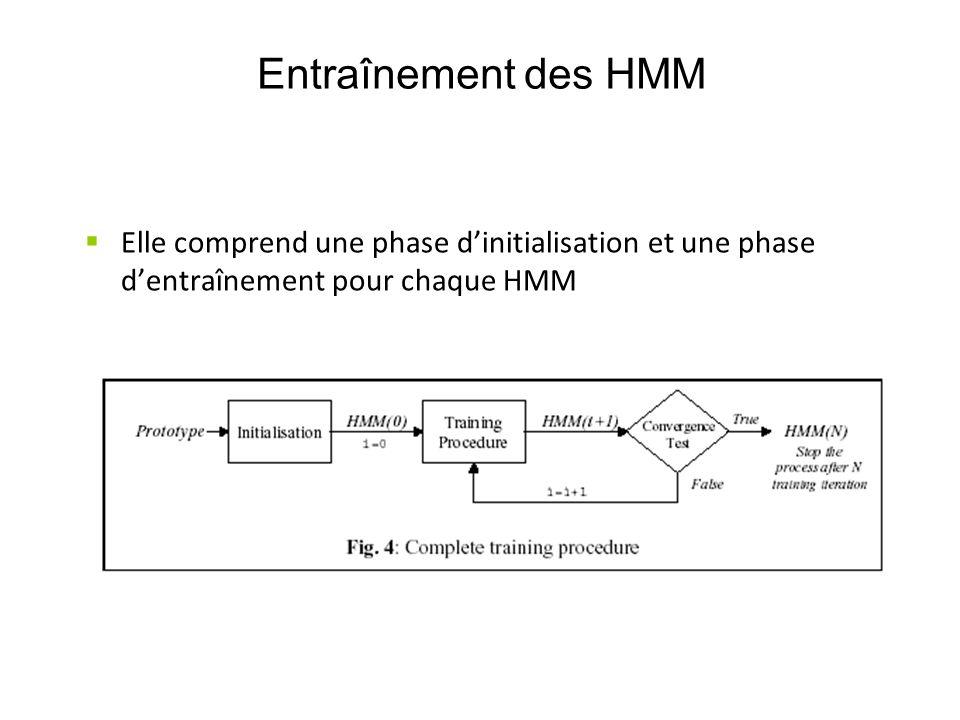 Entraînement des HMM Initialisation 1: alignement temporel par algorithme de viterbi HInit -A -D –T 1 -S trainlist.txt -M model/hmm0 \ -H model/proto/hmmfile -l label -L label_dir nameofhmm nameofhmm : le nom du HMM à initialiser hmmfile : fichier descriptif contenant le prototype du HMM trainlist.txt : liste complète des fichiers.mfcc constituant le corpus dapprentissage label_dir : Répertoire des fichiers détiquetage (.lab) correspondant au corpus dapprentissage label : indique quel segment étiqueté doit être utilisé sans lensemble dapprentissage (yes,no, ou sil, puisquon a utilisé ces noms pour étiqueter les HMMs) model/hmm0 : Répertoire de sortie (doit exister) pour la description de HMM résultante.