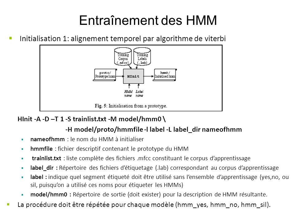 Entraînement des HMM Initialisation 2: initialisation des moyenne et variances HCompv -A -D –T 1 -S trainlist.txt -M model/hmm0flat \ -H model/proto/hmmfile -f 0.01 nameofhmm nameofhmm : le nom du HMM à initialiser hmmfile : fichier descriptif contenant le prototype du HMM trainlist.txt : liste complète des fichiers.mfcc constituant le corpus dapprentissage label_dir : Répertoire des fichiers détiquetage (.lab) correspondant au corpus dapprentissage label : indique quel segment étiqueté doit être utilisé sans lensemble dapprentissage (yes,no, ou sil, puisquon a utilisé ces noms pour étiqueter les HMMs) model/hmm0flat : Répertoire de sortie (doit exister) pour la description de HMM résultante, doit être différenet que celui de HInit.