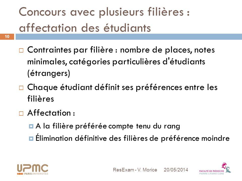 Concours avec plusieurs filières : affectation des étudiants Contraintes par filière : nombre de places, notes minimales, catégories particulières d'é