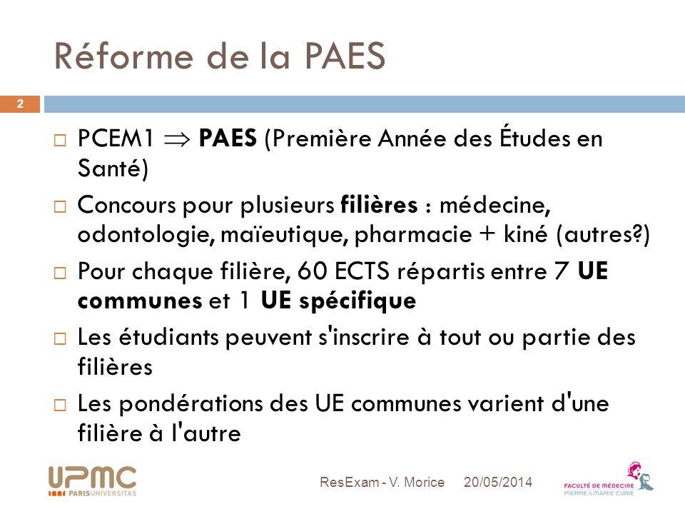 Réforme de la PAES PCEM1 PAES (Première Année des Études en Santé) Concours pour plusieurs filières : médecine, odontologie, maïeutique, pharmacie + k