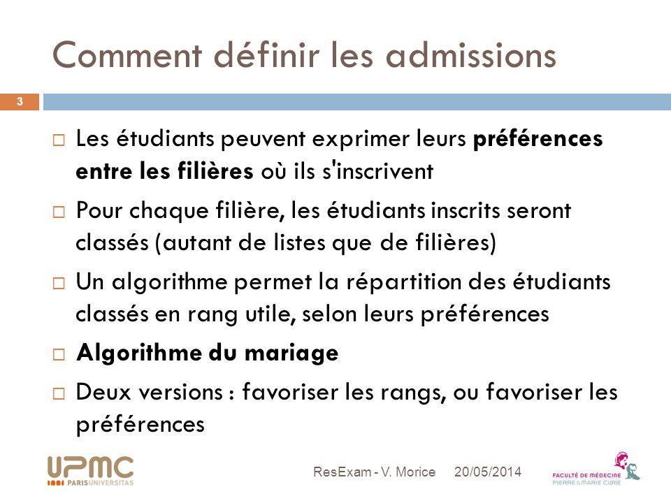 Comment définir les admissions Les étudiants peuvent exprimer leurs préférences entre les filières où ils s'inscrivent Pour chaque filière, les étudia