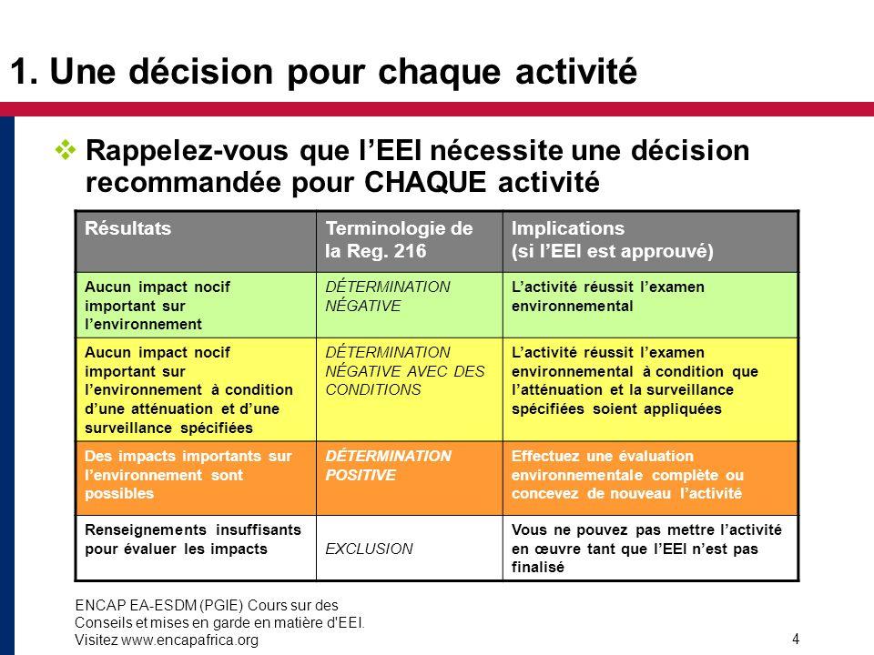 ENCAP EA-ESDM (PGIE) Cours sur des Conseils et mises en garde en matière d'EEI. Visitez www.encapafrica.org 4 1. Une décision pour chaque activité Rap