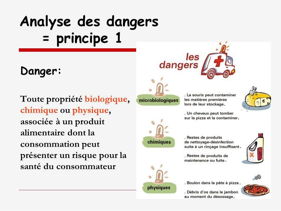 Analyse des dangers = principe 1 Danger: Toute propriété biologique, chimique ou physique, associée à un produit alimentaire dont la consommation peut