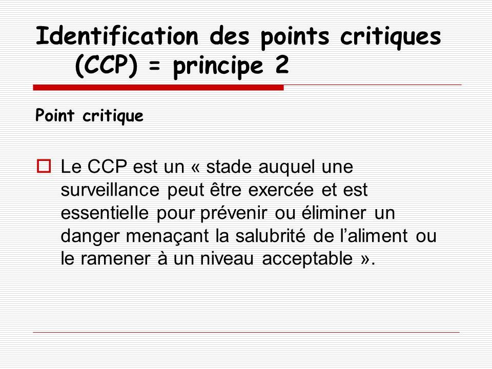 Identification des points critiques (CCP) = principe 2 Point critique Le CCP est un « stade auquel une surveillance peut être exercée et est essentiel