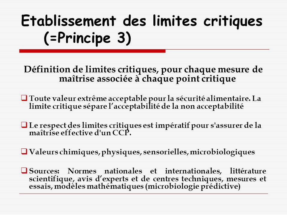 Etablissement des limites critiques (=Principe 3) Définition de limites critiques, pour chaque mesure de maîtrise associée à chaque point critique Tou