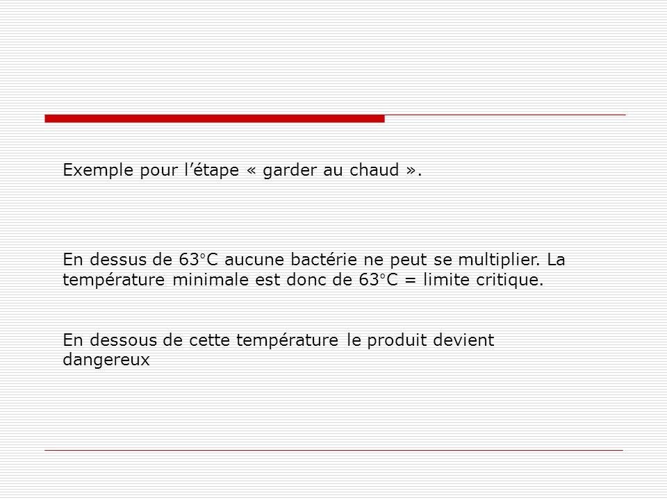 Exemple pour létape « garder au chaud ». En dessus de 63°C aucune bactérie ne peut se multiplier. La température minimale est donc de 63°C = limite cr