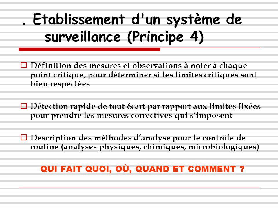 . Etablissement d'un système de surveillance (Principe 4) Définition des mesures et observations à noter à chaque point critique, pour déterminer si l