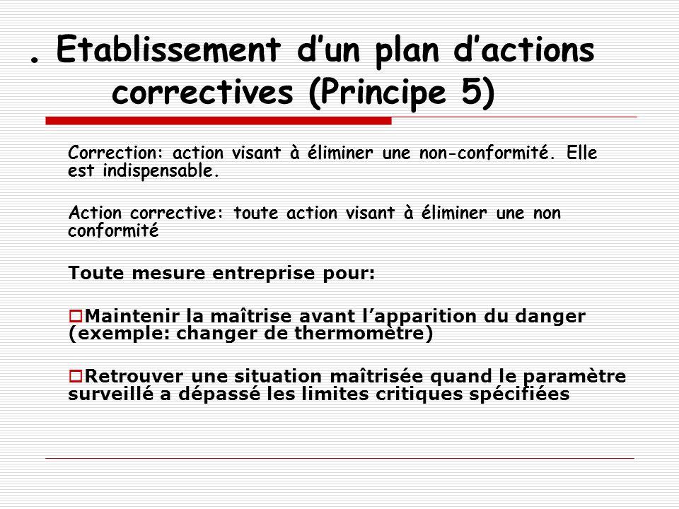 . Etablissement dun plan dactions correctives (Principe 5) Correction: action visant à éliminer une non-conformité. Elle est indispensable. Action cor