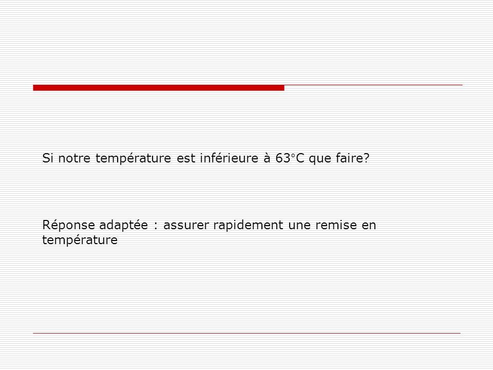 Si notre température est inférieure à 63°C que faire? Réponse adaptée : assurer rapidement une remise en température