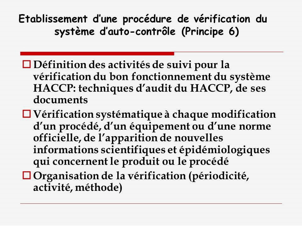 Etablissement dune procédure de vérification du système dauto-contrôle (Principe 6) Définition des activités de suivi pour la vérification du bon fonc