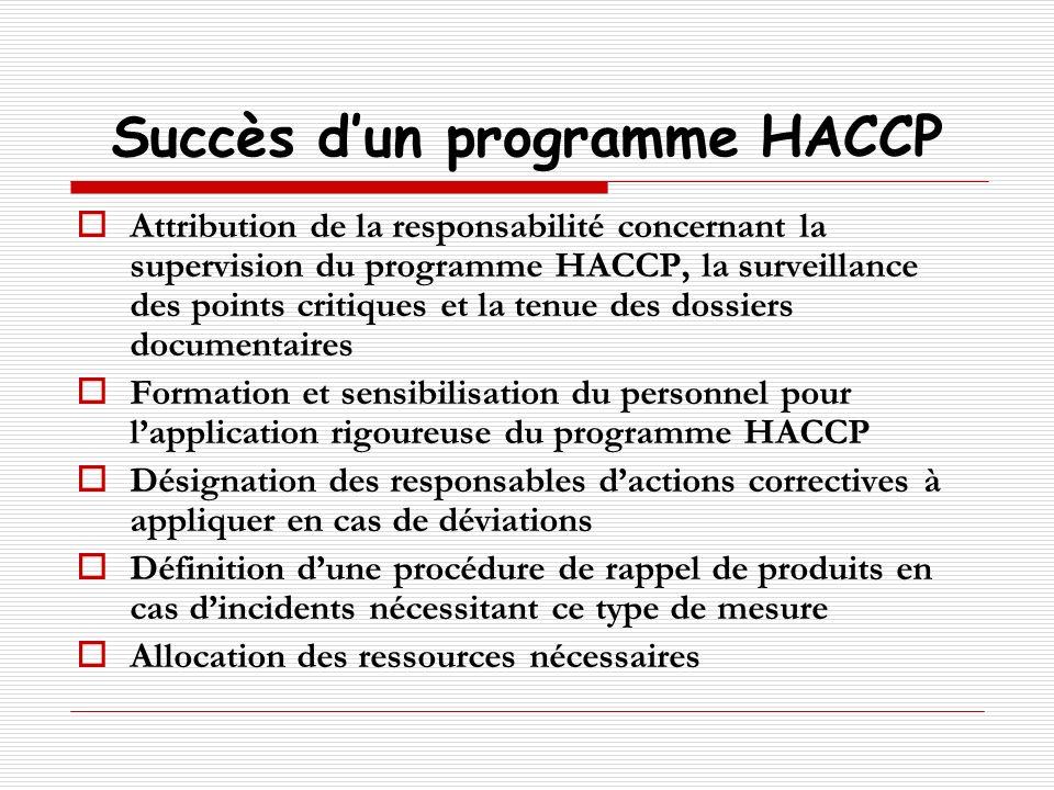 Succès dun programme HACCP Attribution de la responsabilité concernant la supervision du programme HACCP, la surveillance des points critiques et la t