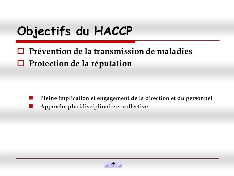 Objectifs du HACCP Prévention de la transmission de maladies Protection de la réputation Pleine implication et engagement de la direction et du person