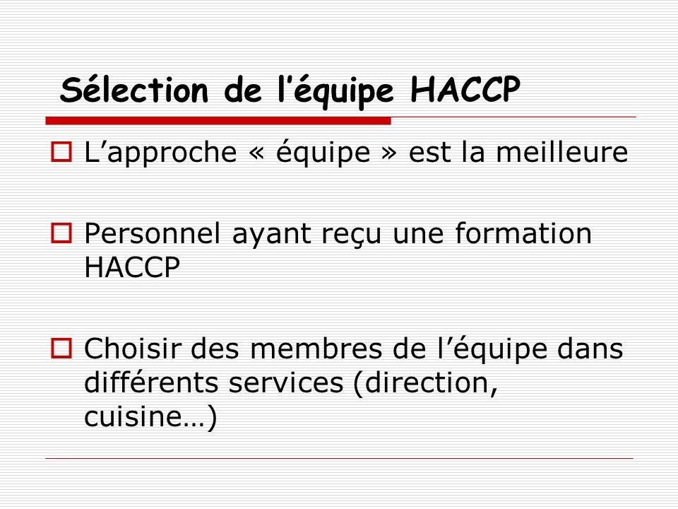 Sélection de léquipe HACCP Lapproche « équipe » est la meilleure Personnel ayant reçu une formation HACCP Choisir des membres de léquipe dans différen