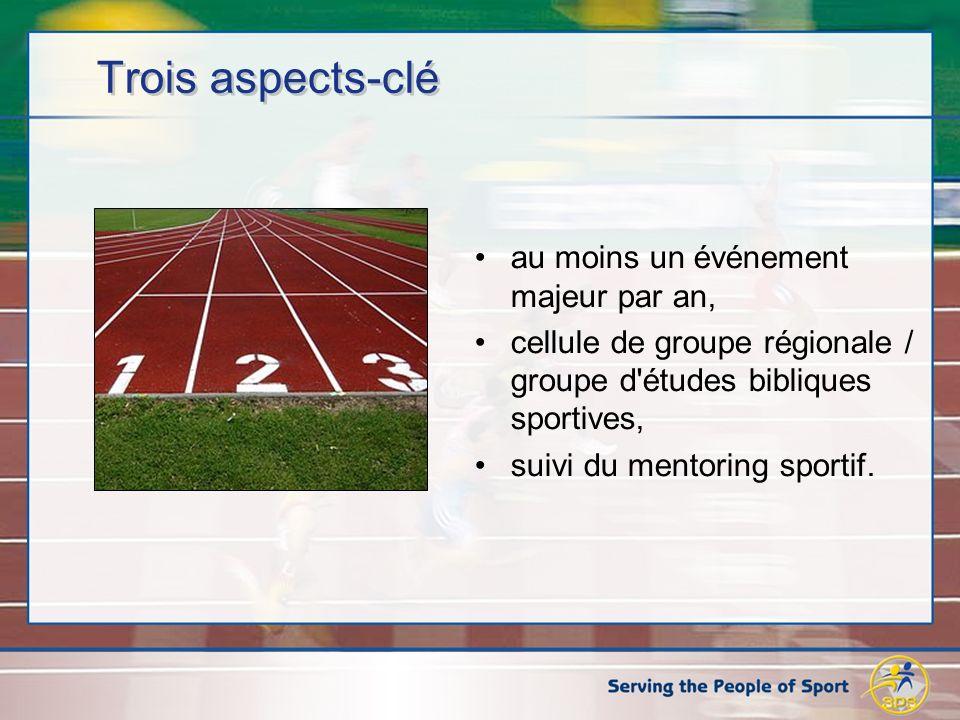 Trois aspects-clé au moins un événement majeur par an, cellule de groupe régionale / groupe d études bibliques sportives, suivi du mentoring sportif.