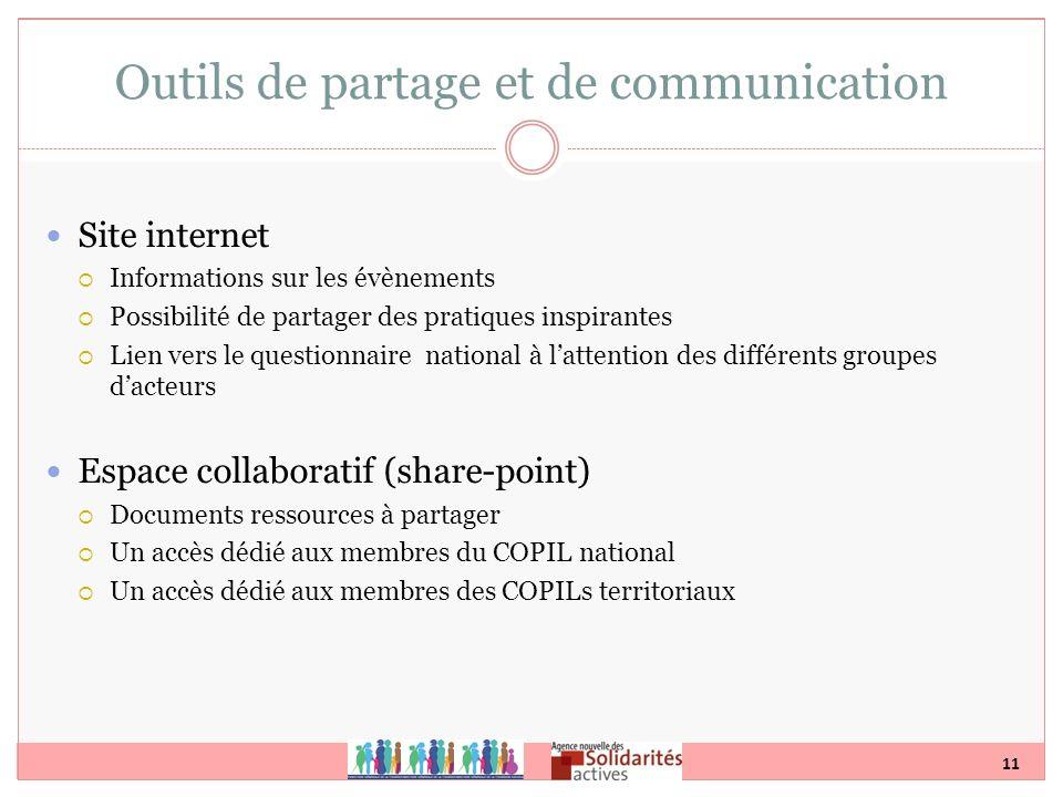 11 Outils de partage et de communication Site internet Informations sur les évènements Possibilité de partager des pratiques inspirantes Lien vers le