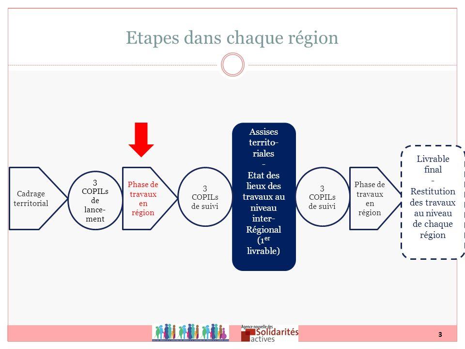 3 Etapes dans chaque région 3 COPILs de lance- ment Phase de travaux en région Assises territo- riales - Etat des lieux des travaux au niveau inter- R