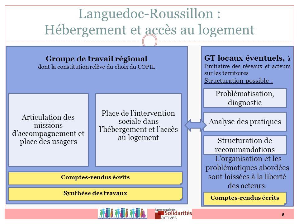 6 GT locaux éventuels, à linitiative des réseaux et acteurs sur les territoires Structuration possible : Lorganisation et les problématiques abordées
