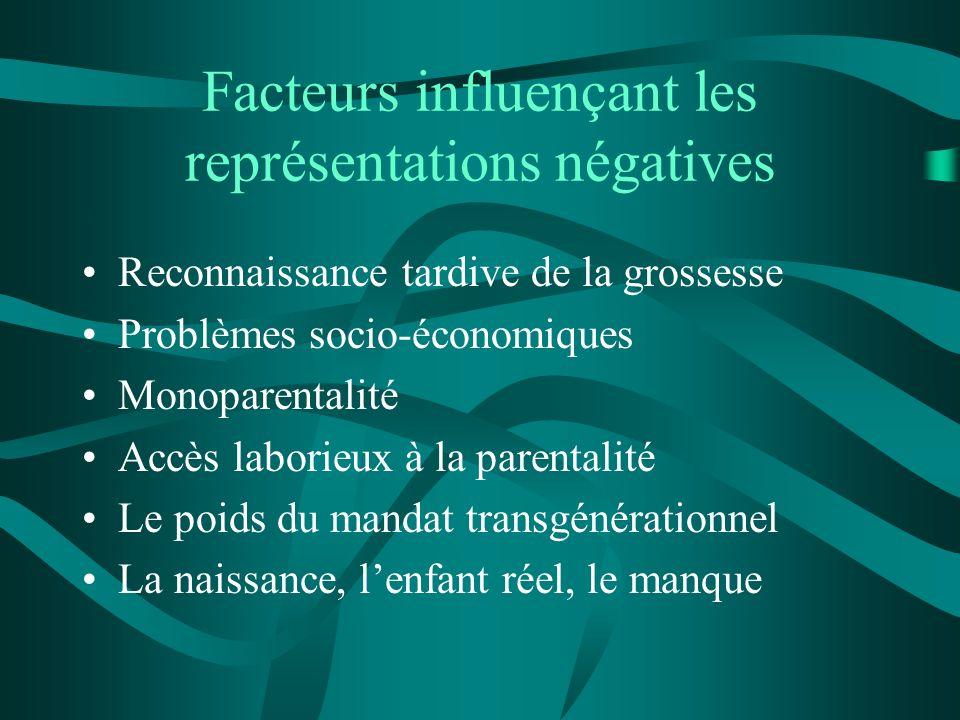 Facteurs influençant les représentations négatives Reconnaissance tardive de la grossesse Problèmes socio-économiques Monoparentalité Accès laborieux
