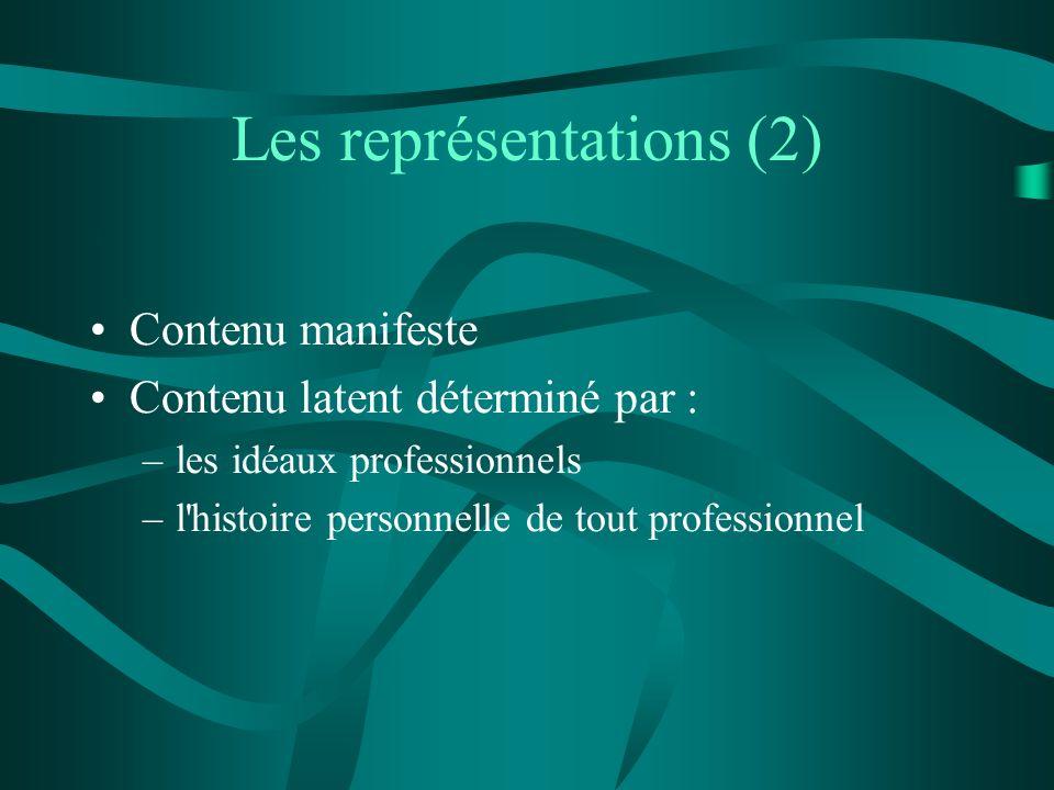 Les représentations (2) Contenu manifeste Contenu latent déterminé par : –les idéaux professionnels –l'histoire personnelle de tout professionnel