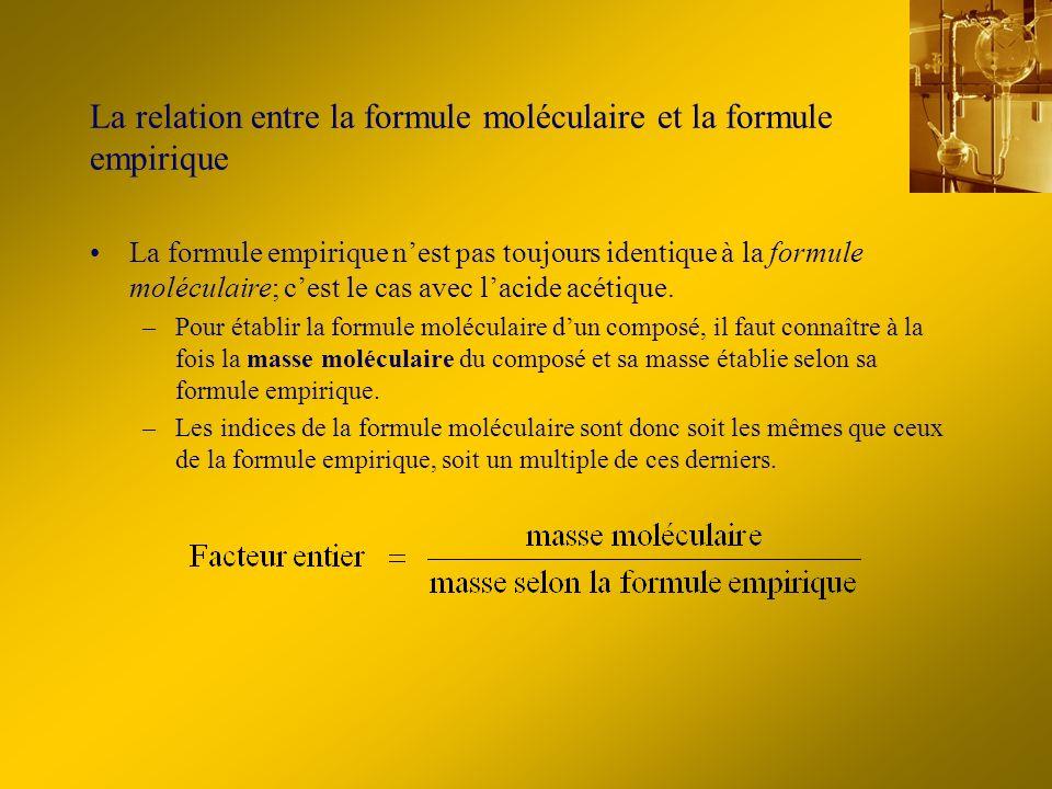 La relation entre la formule moléculaire et la formule empirique La formule empirique nest pas toujours identique à la formule moléculaire; cest le ca