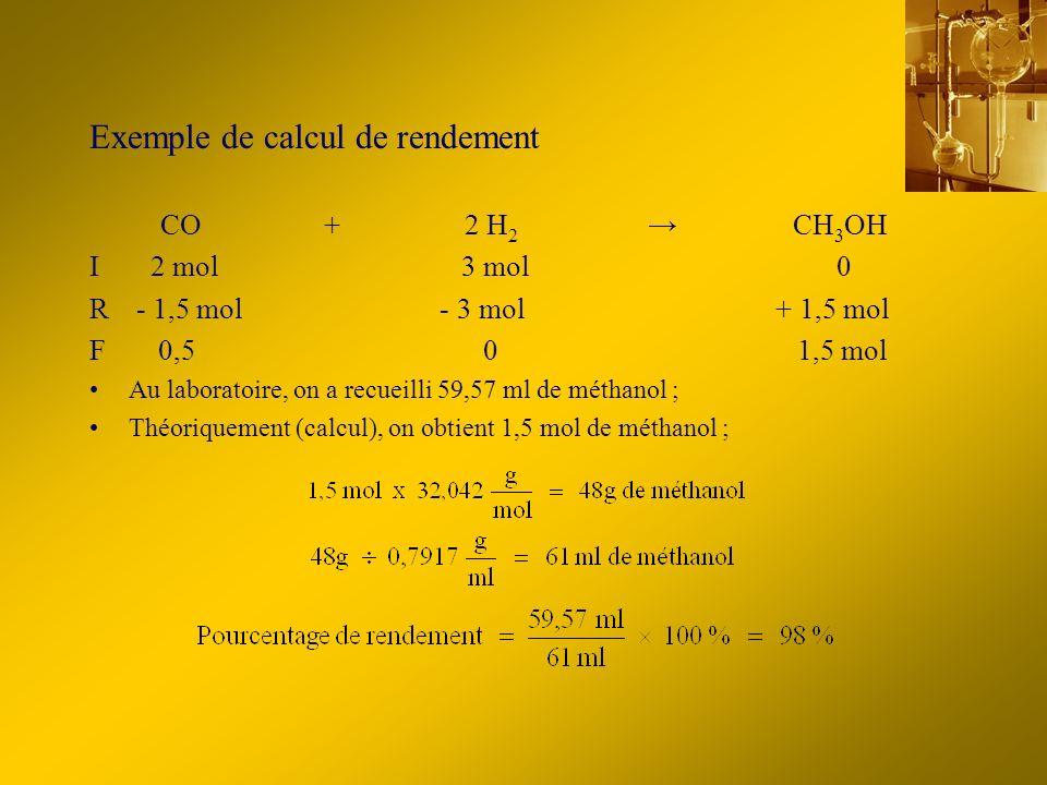 Exemple de calcul de rendement CO + 2 H 2 CH 3 OH I 2 mol 3 mol 0 R - 1,5 mol - 3 mol + 1,5 mol F 0,5 0 1,5 mol Au laboratoire, on a recueilli 59,57 ml de méthanol ; Théoriquement (calcul), on obtient 1,5 mol de méthanol ;