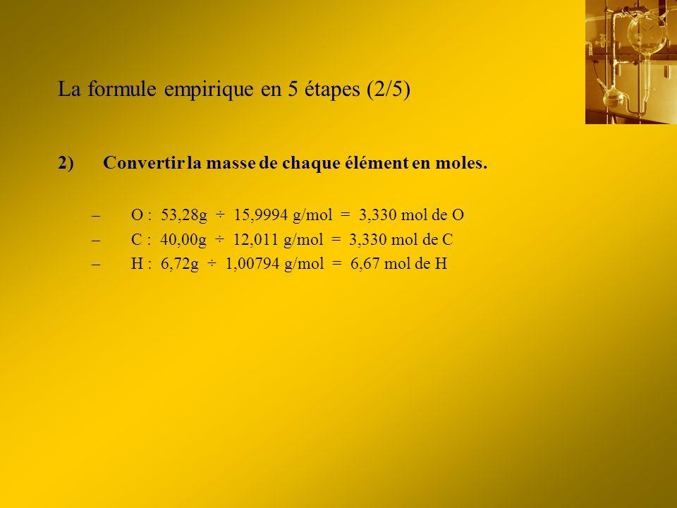 La formule empirique en 5 étapes (2/5) 2)Convertir la masse de chaque élément en moles. –O : 53,28g ÷ 15,9994 g/mol = 3,330 mol de O –C : 40,00g ÷ 12,